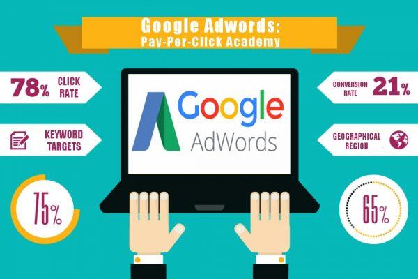 manfaat dan keuntungan Google Adwords
