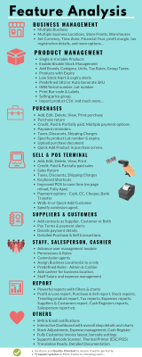 Jasa Buat Software Point Of Sale (POS)