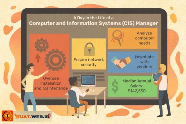 Jasa Buat Website Dan Aplikasi WebBase (Sistem Infromasi)