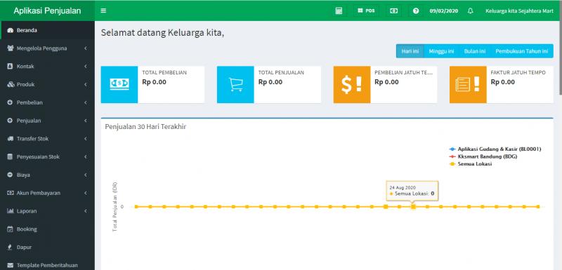 Jasa Buat Website - Buat.web.id, Melayani Jasa Pembuatan Program / Software Aplikasi Kasir & Toko Terbaik Di Indonesia berbasis Website. dimaana program ini di peruntukan bagi Anda yang mempunyai usaha toko dan ingin meilki manajemen prdouk yang baik dan teratur,
