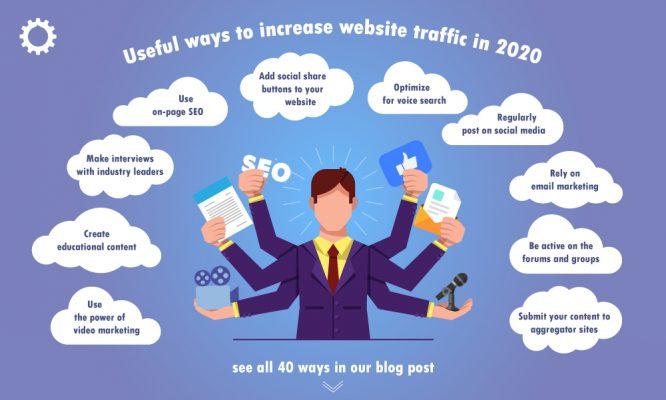 Cara Mendatang kan Traffic Website